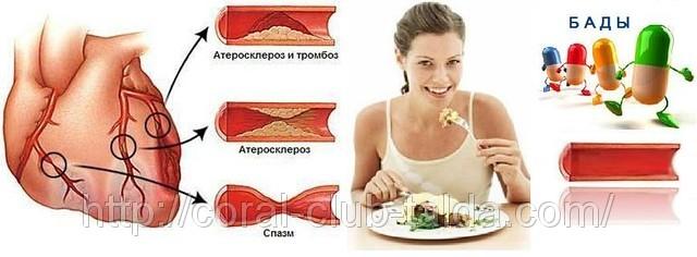 щадящие диеты 2кг за неделю